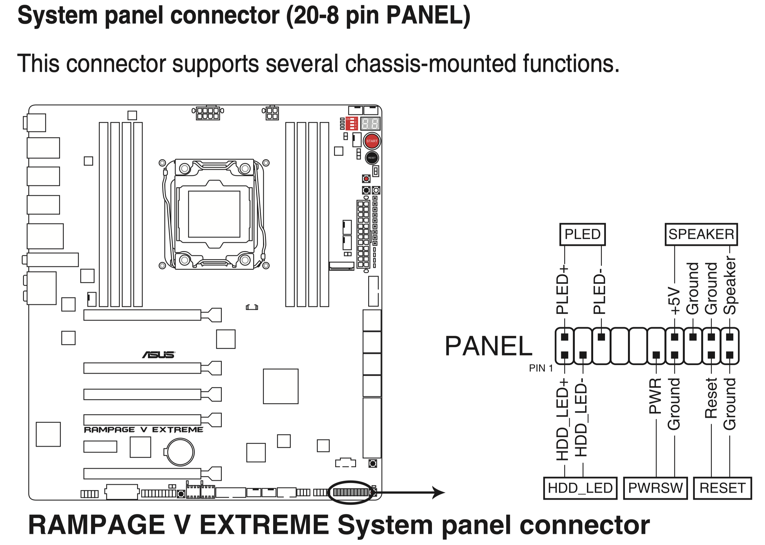 system_panel_connectors_jumpers.png